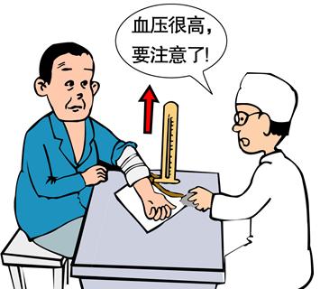 清明养生预防高血压
