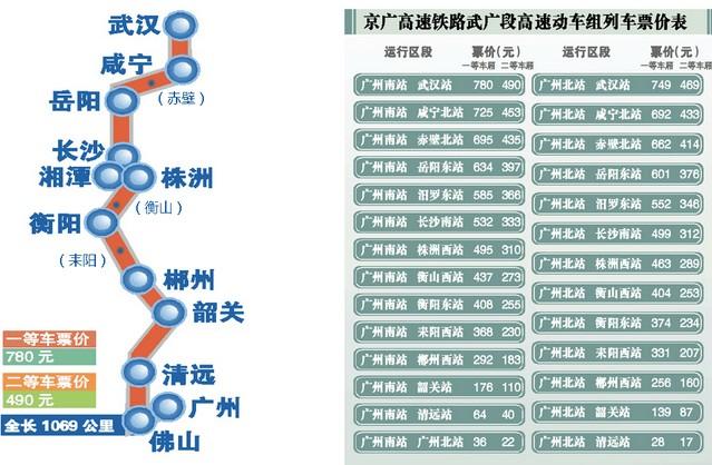 武广高铁列车故障致部分车次晚点