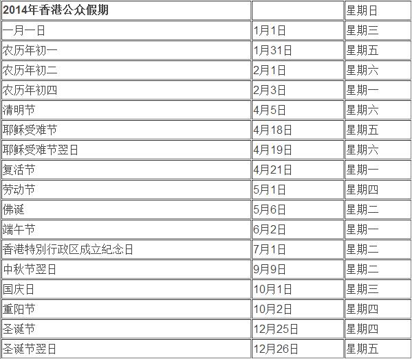 ...假期安排表我们可以得出端午节香港还是有放假的所以端午节...