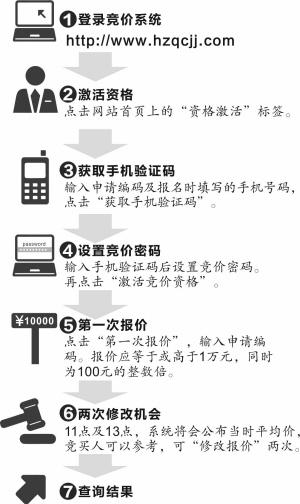 杭州市车牌摇号中标图片_杭州首次车牌申请者238万摇号中签率约为2
