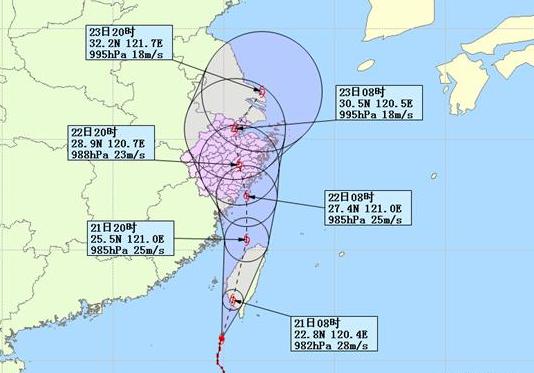 台风凤凰动态路径图