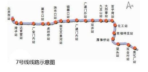 北京地铁7号线最新线路图
